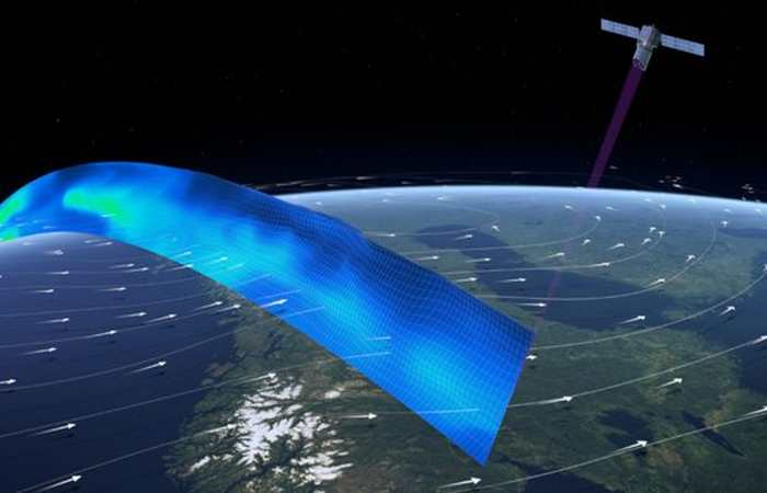 Profiling the Worlds Winds