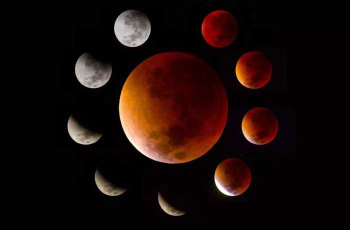 Total Lunar Eclipse – January 21