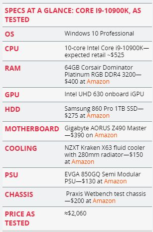 Intel Core i9-10900k Specs at Glance